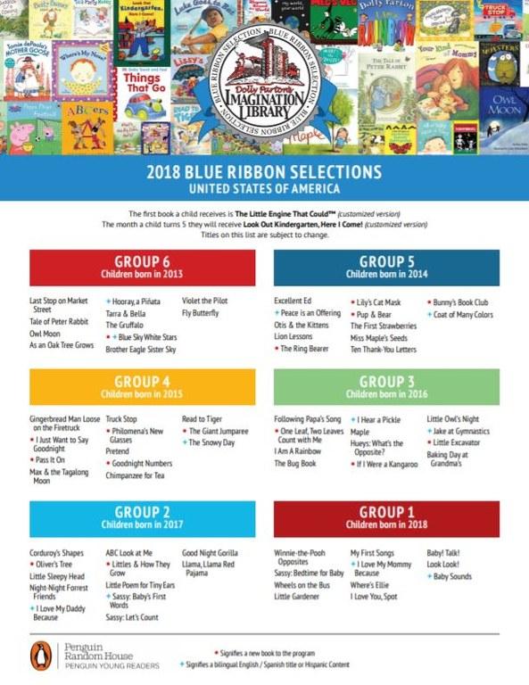 Dolly Parton's Imagination Library Book list.JPG